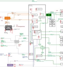 Vorlagen / Templates - Worksphere Map