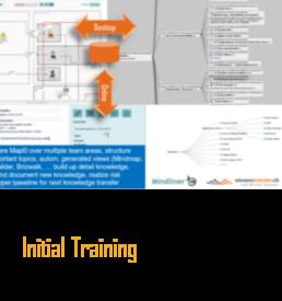 training-tools-mindliner